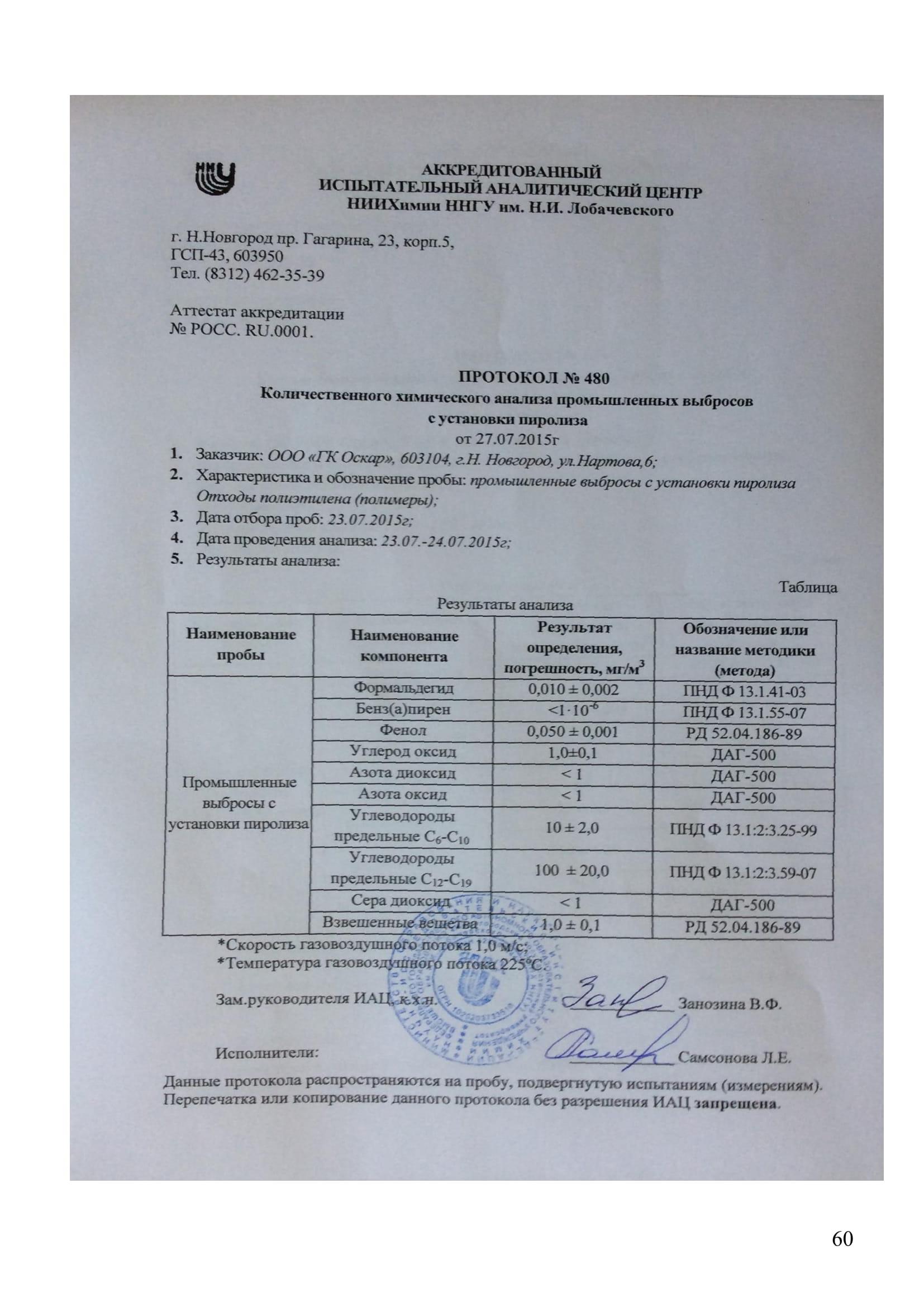Протокол выбросов Т-ПУ1